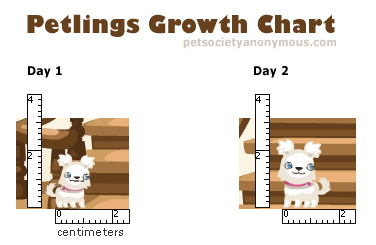 pet society petlings