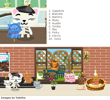 petlings in pet society