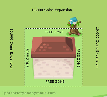free zone in pet society yard